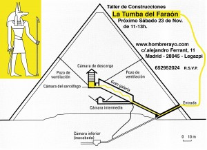 Anuncio TALLER La Tumba del Faraon